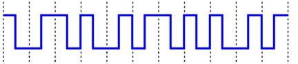 senal-frecuencia-rfid-de-un-chip