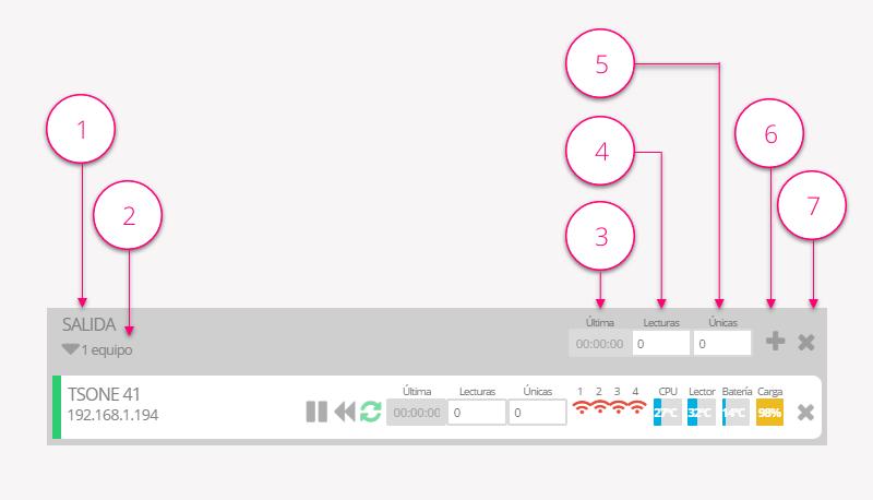 Elementos del panel del TimingPoint