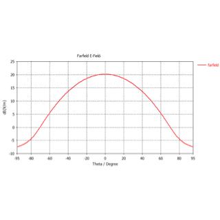 patron-radicion-normalizado- VX – Pasacable V4