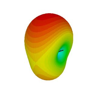 Diagrama de radiación - Antena plegable
