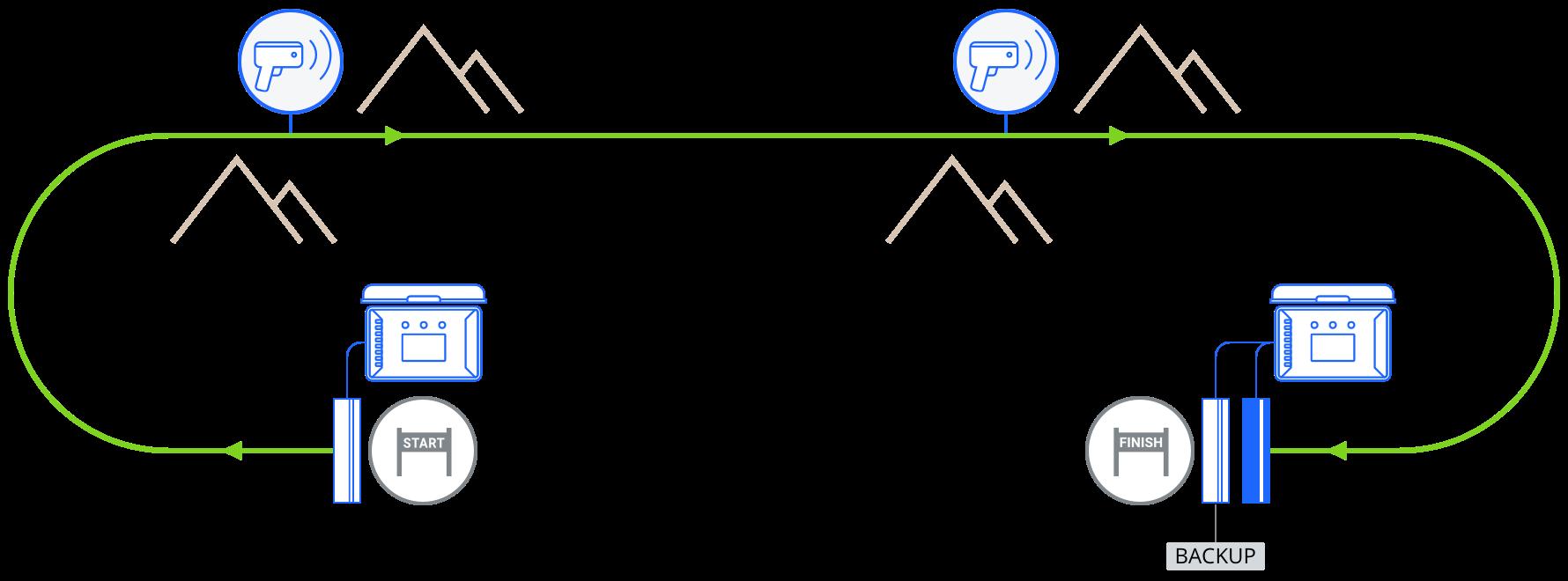montaje-puntos-de-control-trail