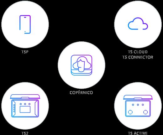 chip_activo_ecosistema-1